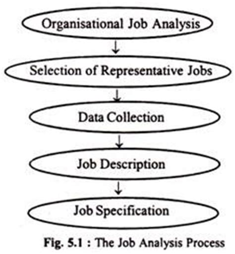 How to write a descriptive analysis report